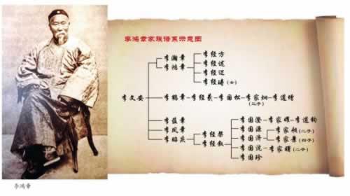 晚清重臣李鸿章逝世(历史上的今天.cn)